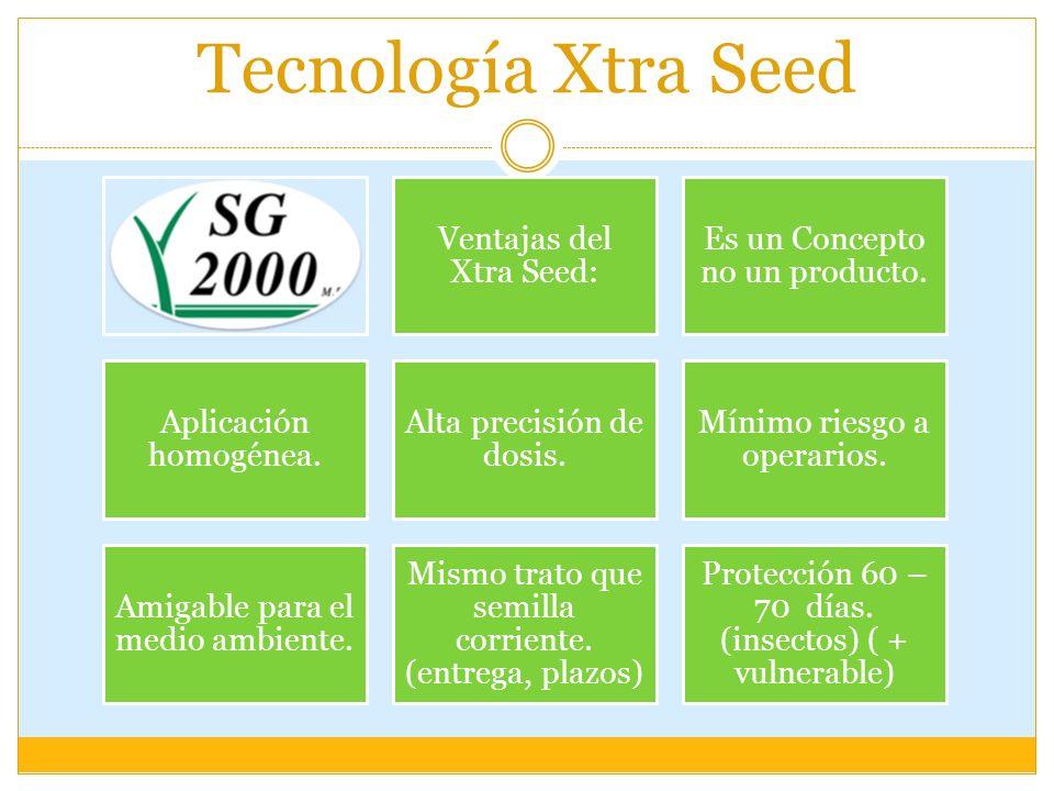 Tecnología Xtra Seed Ventajas del Xtra Seed: