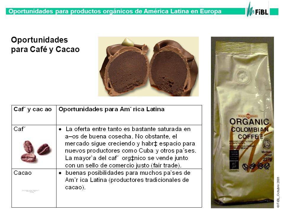 Oportunidades para Café y Cacao