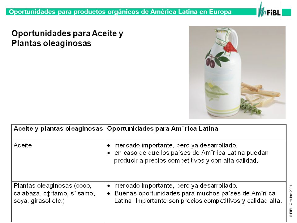 Oportunidades para Aceite y Plantas oleaginosas