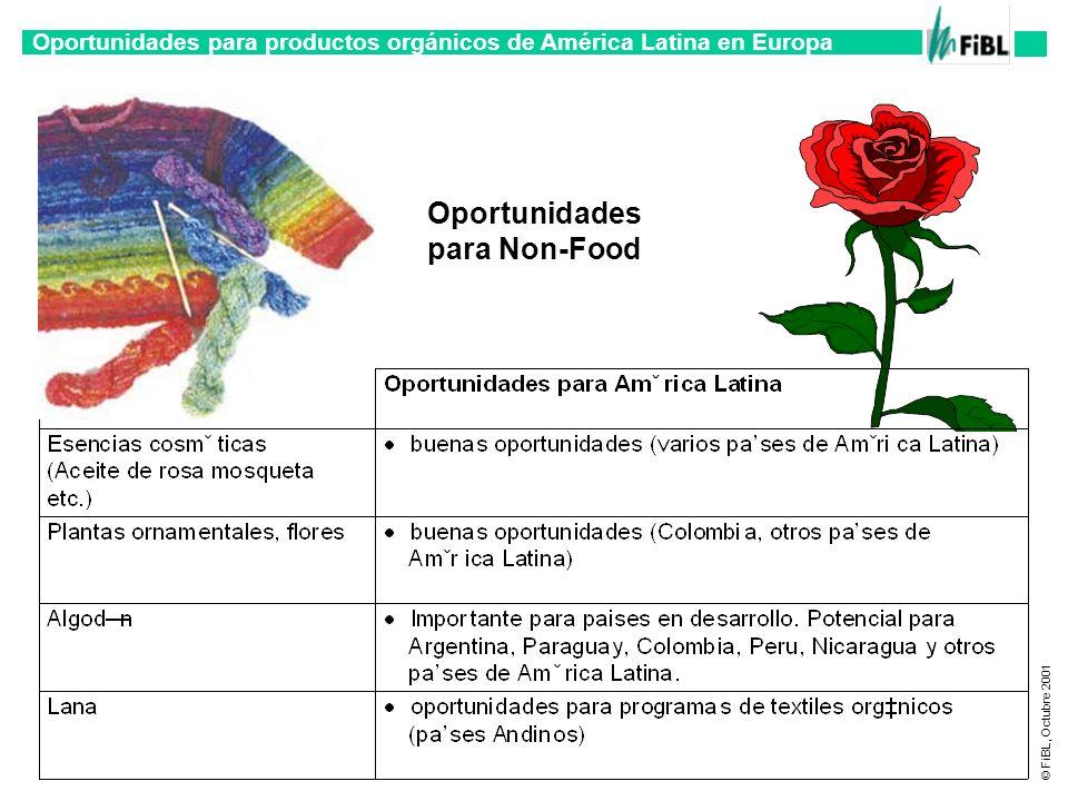 Oportunidades para Non-Food