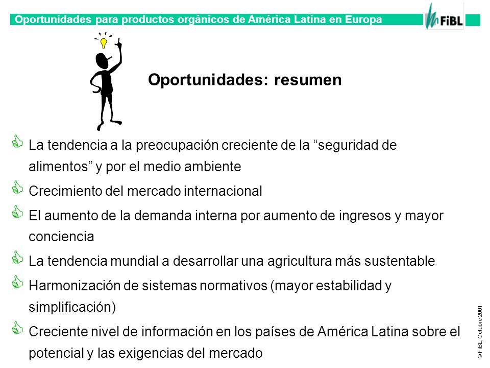 Oportunidades: resumen