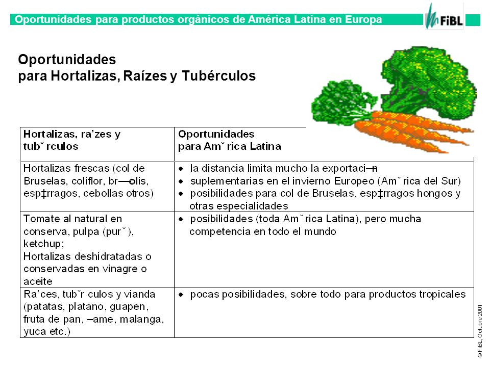 Oportunidades para Hortalizas, Raízes y Tubérculos