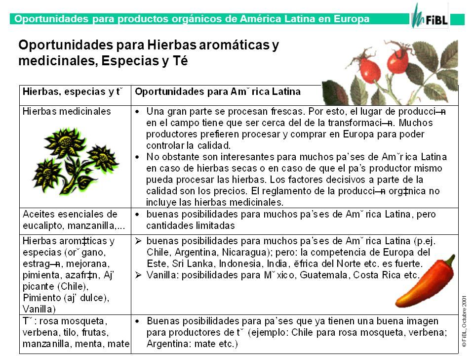 Oportunidades para Hierbas aromáticas y medicinales, Especias y Té