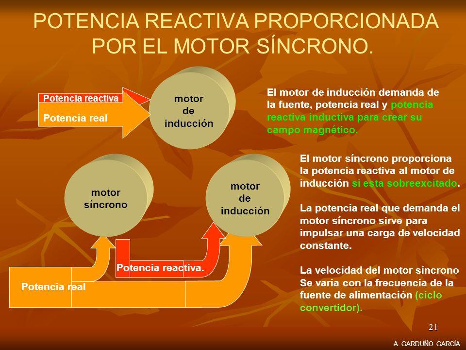 POTENCIA REACTIVA PROPORCIONADA POR EL MOTOR SÍNCRONO.