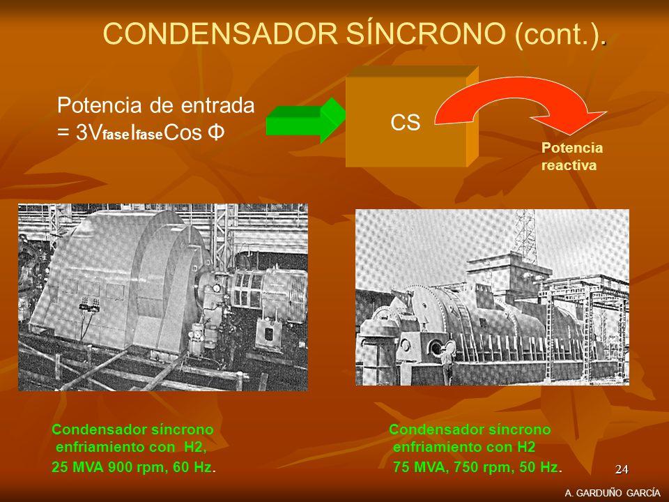 CONDENSADOR SÍNCRONO (cont.).