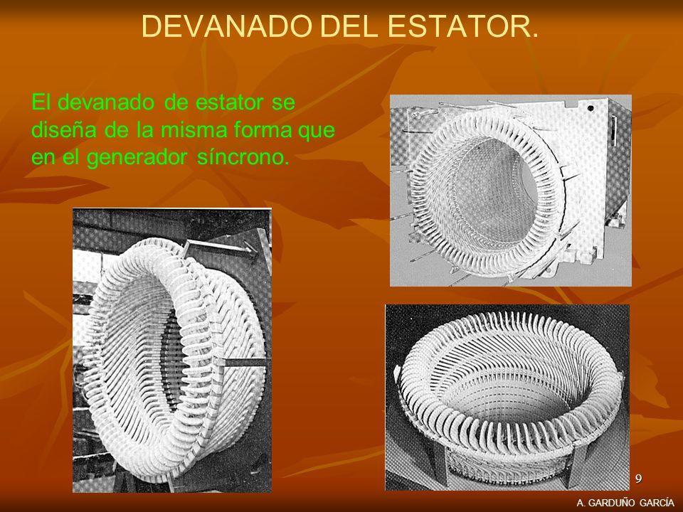 DEVANADO DEL ESTATOR. El devanado de estator se diseña de la misma forma que en el generador síncrono.
