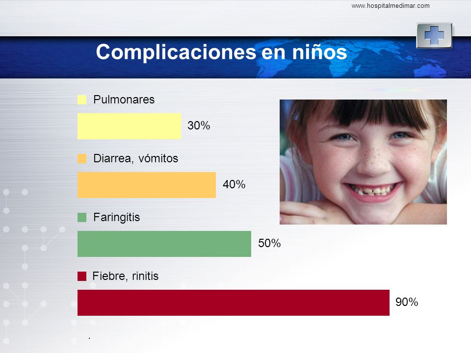 Complicaciones en niños