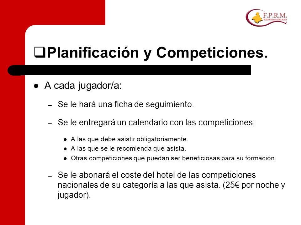 Planificación y Competiciones.