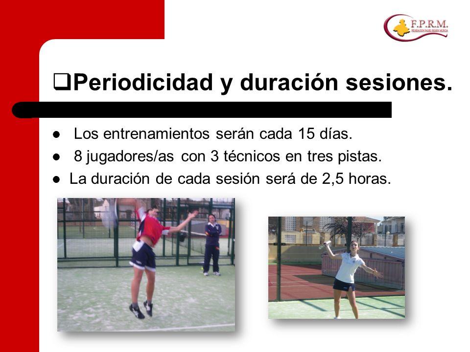 Periodicidad y duración sesiones.
