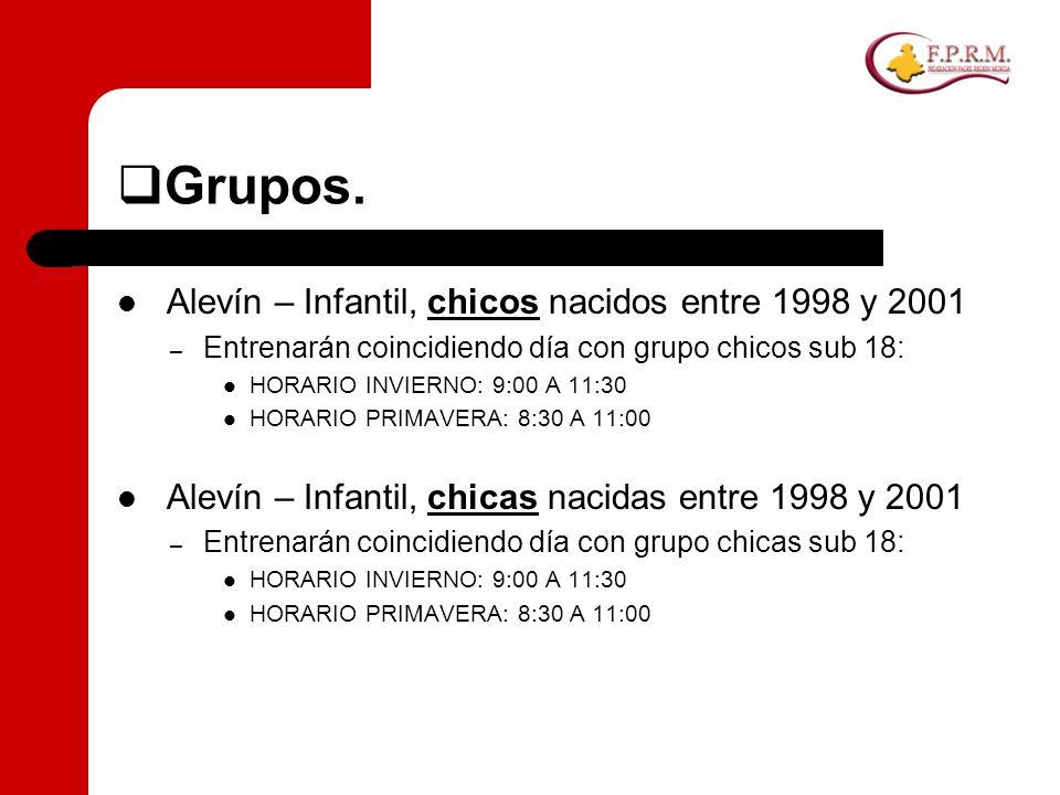 Grupos. Alevín – Infantil, chicos nacidos entre 1998 y 2001