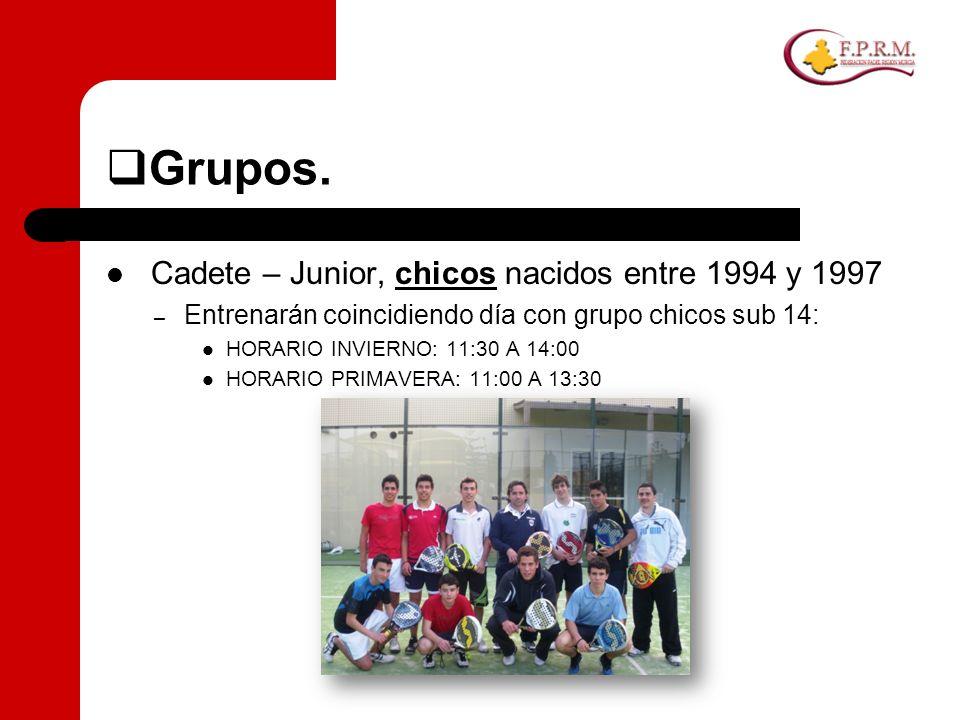 Grupos. Cadete – Junior, chicos nacidos entre 1994 y 1997