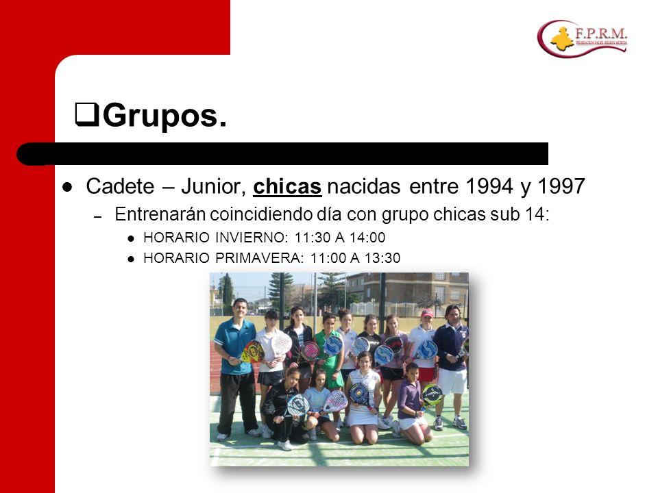 Grupos. Cadete – Junior, chicas nacidas entre 1994 y 1997