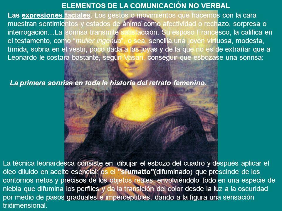 ELEMENTOS DE LA COMUNICACIÓN NO VERBAL