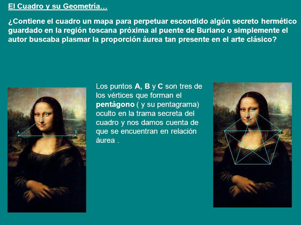 El Cuadro y su Geometría…