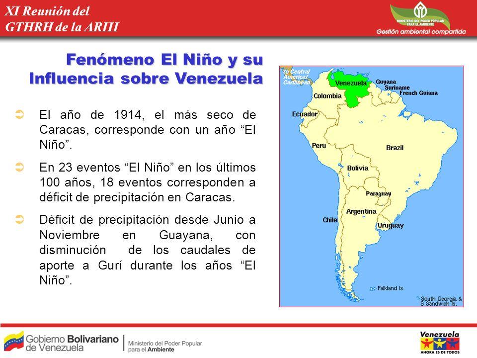 Fenómeno El Niño y su Influencia sobre Venezuela