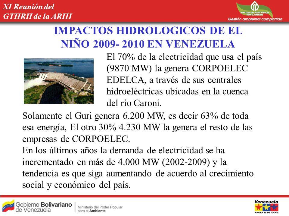 IMPACTOS HIDROLOGICOS DE EL NIÑO 2009- 2010 EN VENEZUELA