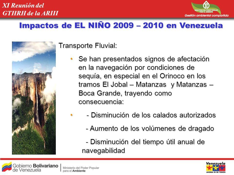 Impactos de EL NIÑO 2009 – 2010 en Venezuela