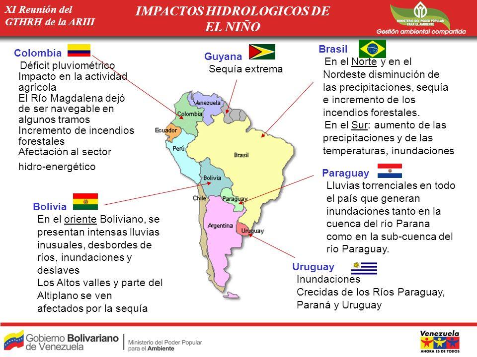 IMPACTOS HIDROLOGICOS DE EL NIÑO