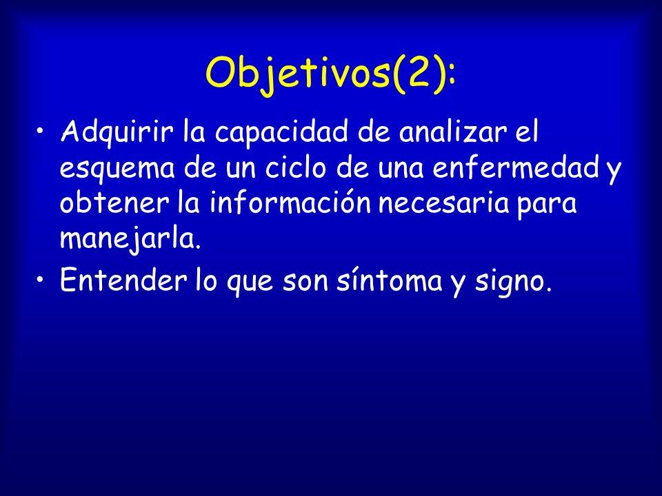 Objetivos(2): Adquirir la capacidad de analizar el esquema de un ciclo de una enfermedad y obtener la información necesaria para manejarla.