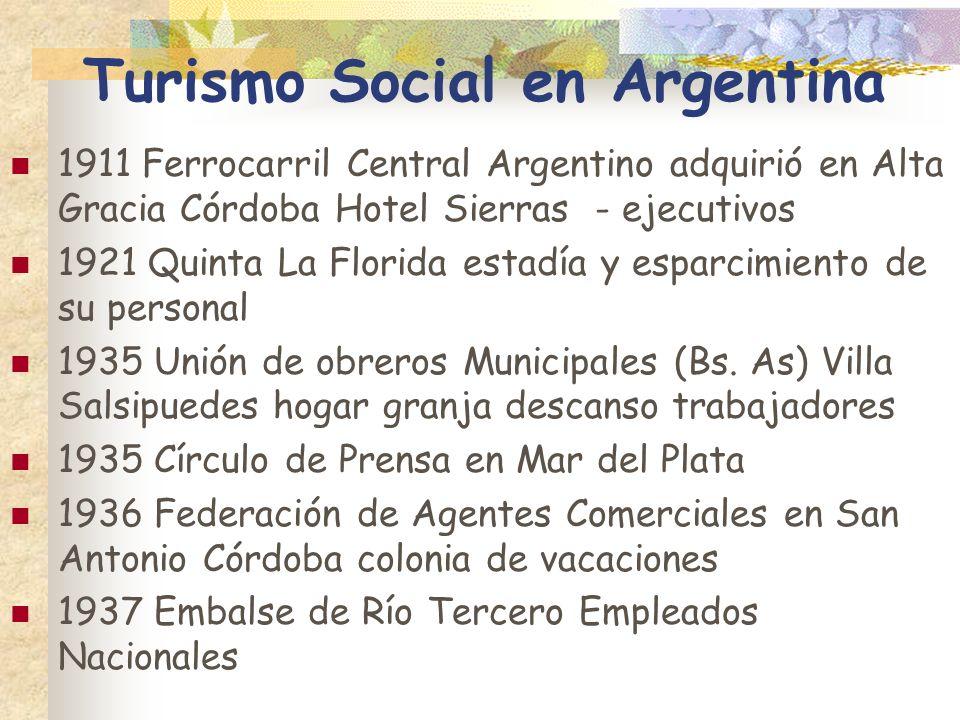 Turismo Social en Argentina