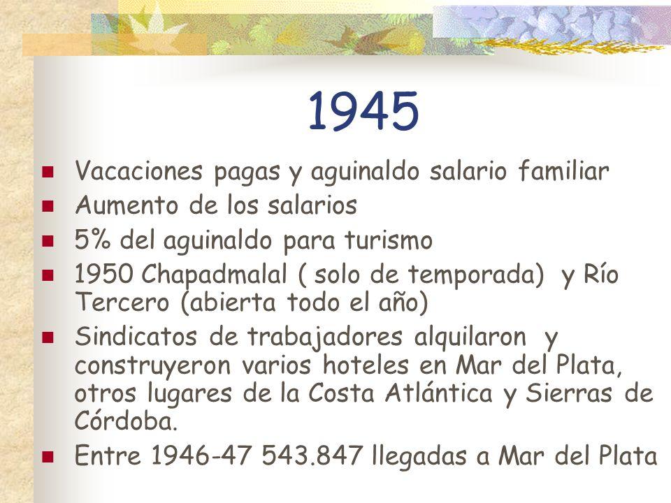 1945 Vacaciones pagas y aguinaldo salario familiar
