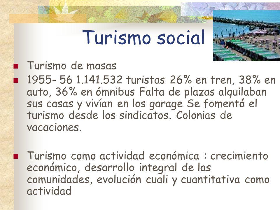 Turismo social Turismo de masas