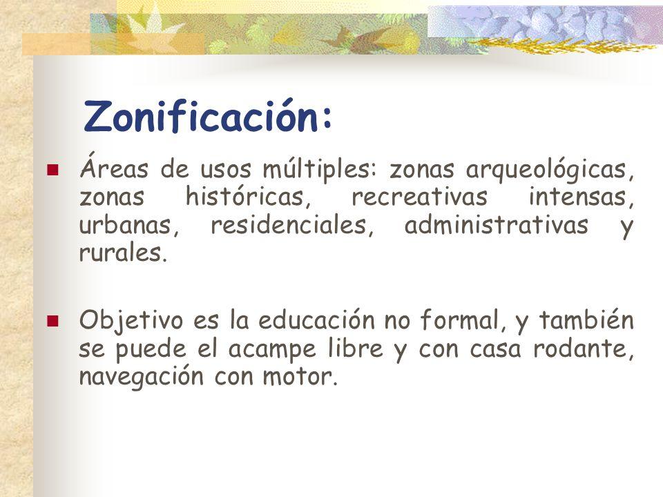 Zonificación: