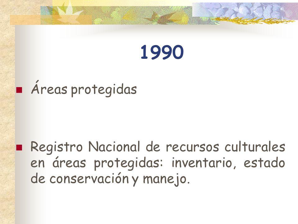 1990 Áreas protegidas.