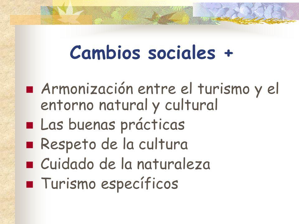 Cambios sociales + Armonización entre el turismo y el entorno natural y cultural. Las buenas prácticas.