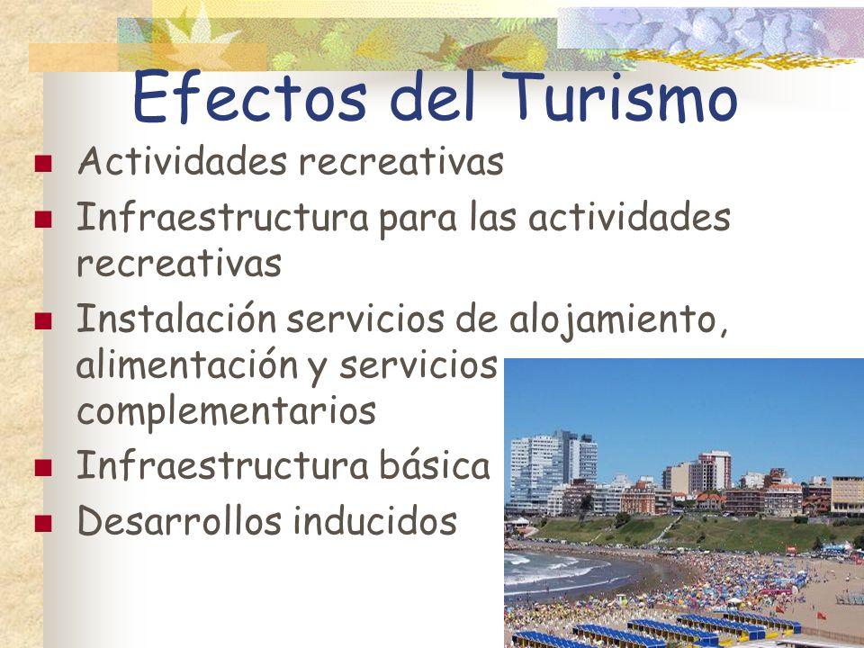 Efectos del Turismo Actividades recreativas