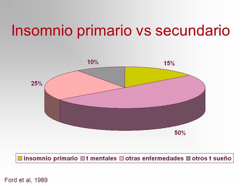 Insomnio primario vs secundario