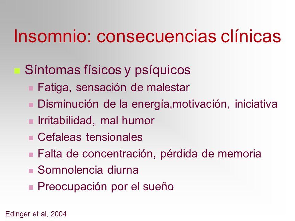 Insomnio: consecuencias clínicas
