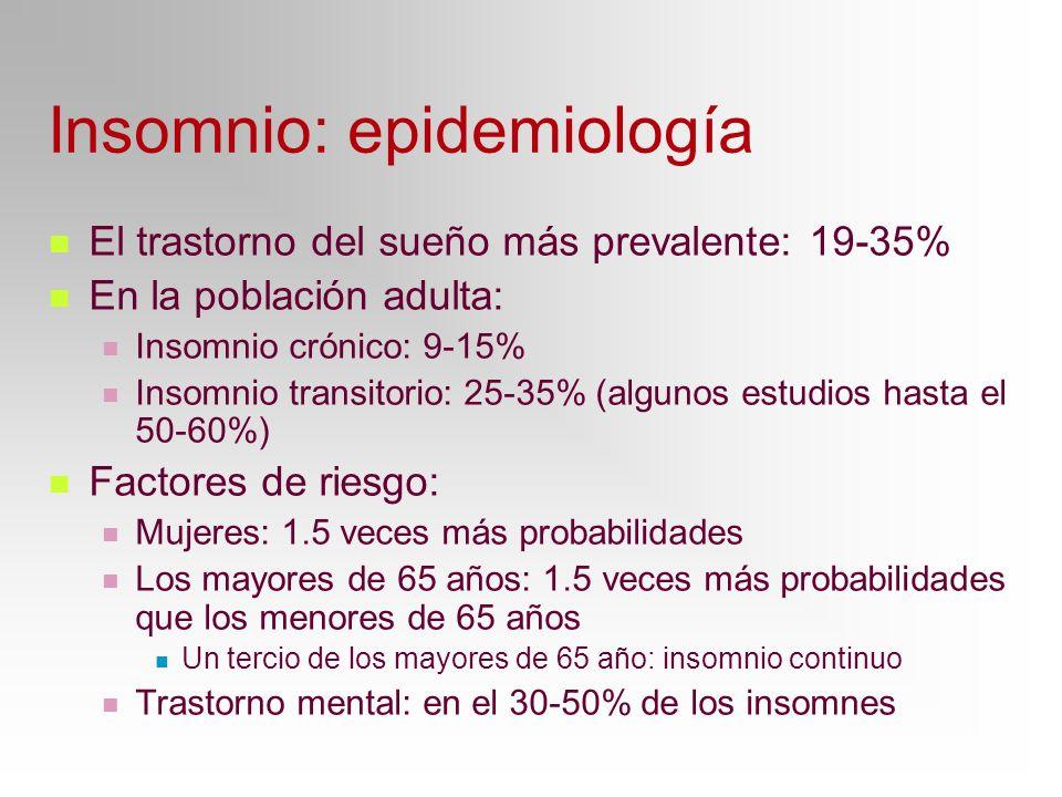 Insomnio: epidemiología