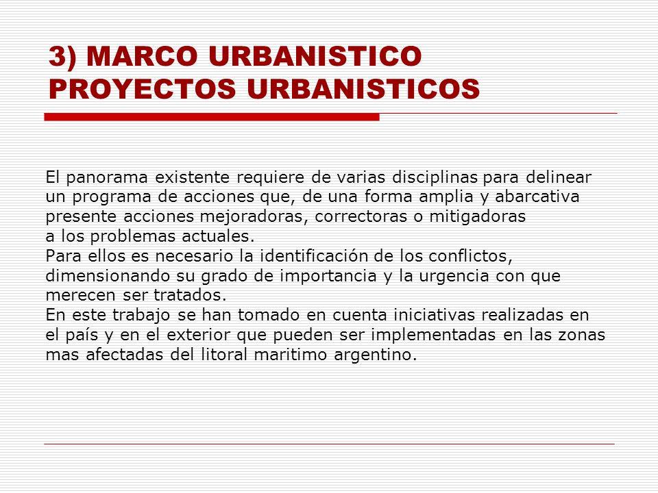 3) MARCO URBANISTICO PROYECTOS URBANISTICOS