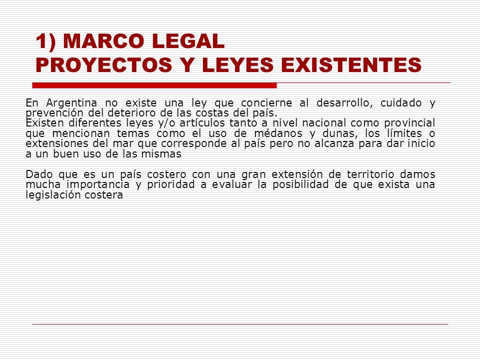 1) MARCO LEGAL PROYECTOS Y LEYES EXISTENTES
