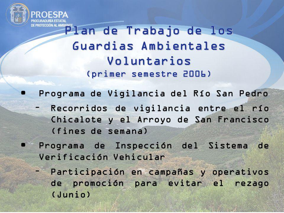 Plan de Trabajo de los Guardias Ambientales Voluntarios (primer semestre 2006)