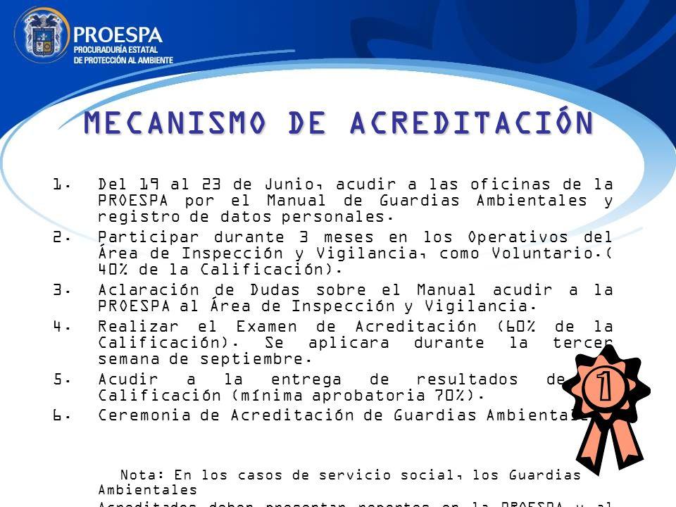 MECANISMO DE ACREDITACIÓN