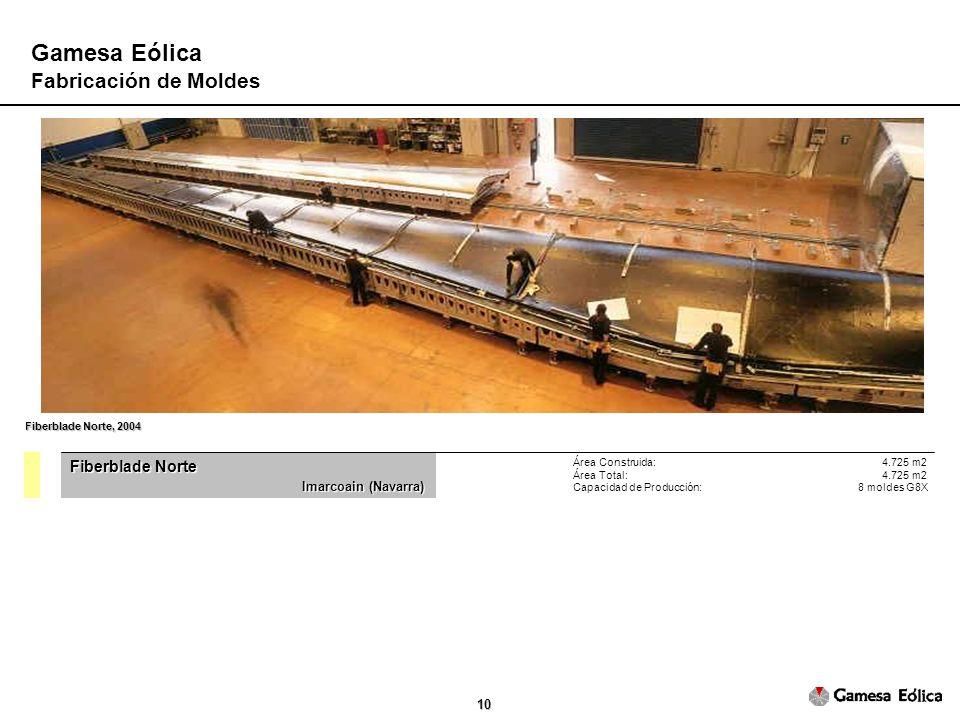 Gamesa Eólica Fabricación de Moldes