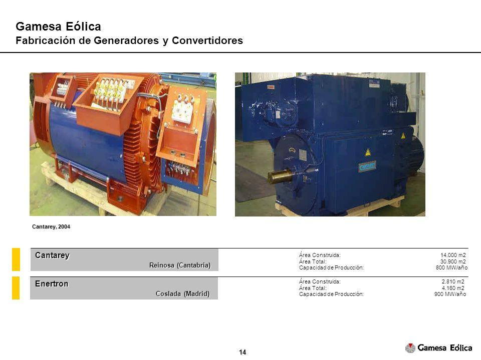 Gamesa Eólica Fabricación de Generadores y Convertidores Cantarey