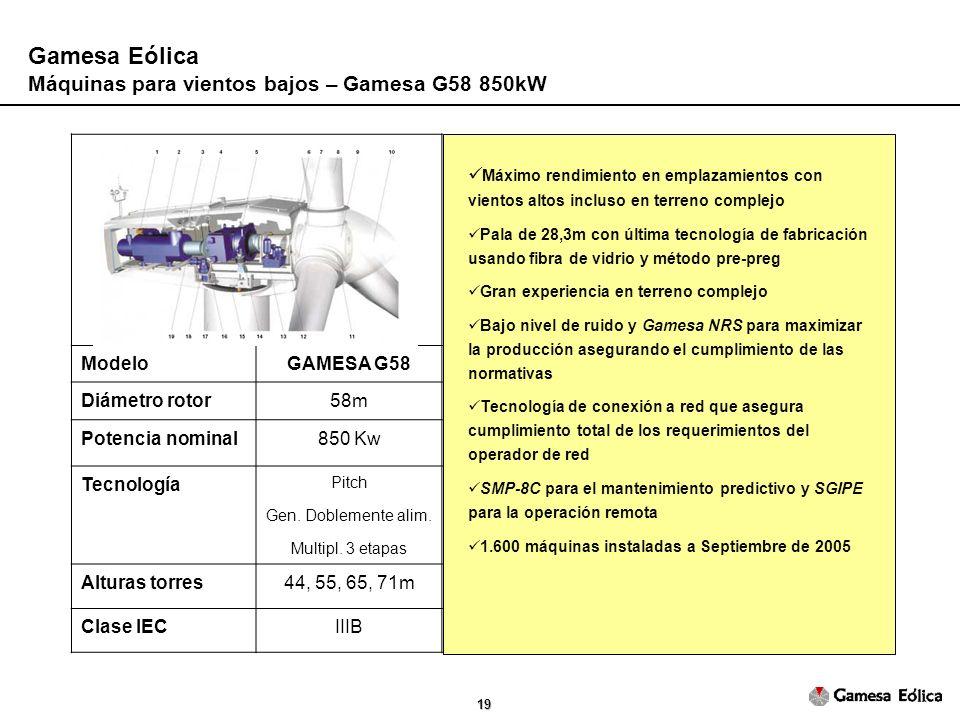 Gamesa Eólica Máquinas para vientos bajos – Gamesa G58 850kW Modelo