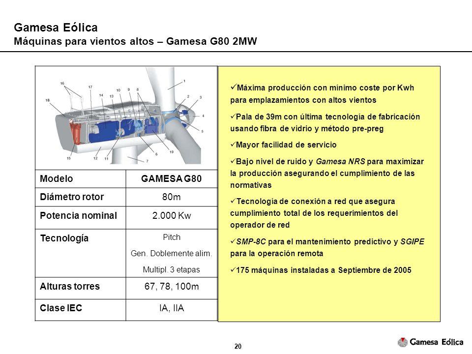 Gamesa Eólica Máquinas para vientos altos – Gamesa G80 2MW Modelo