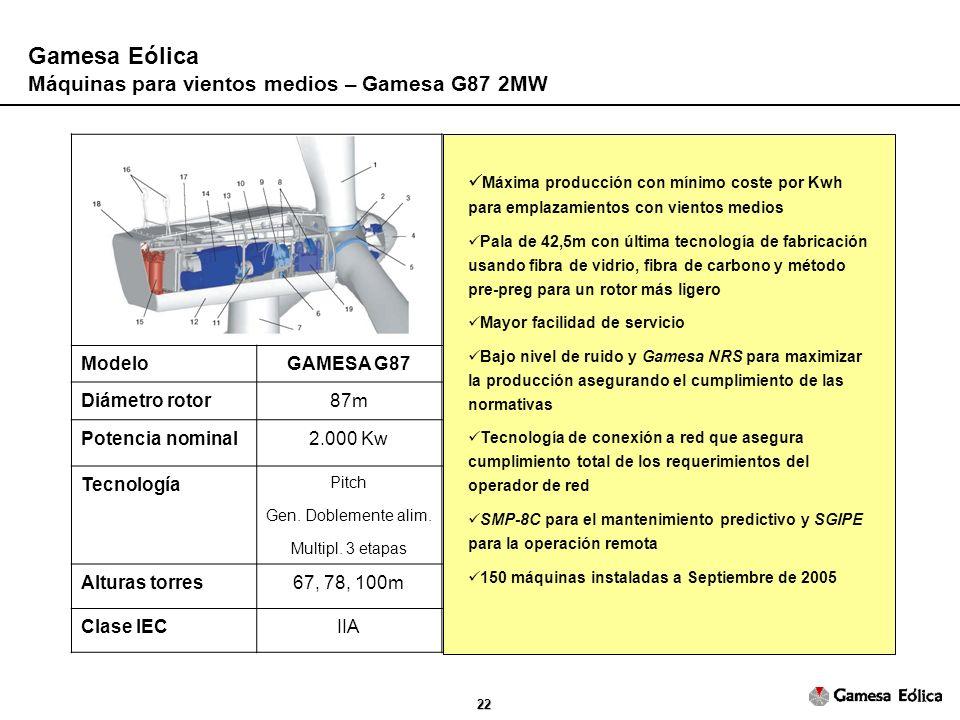 Gamesa Eólica Máquinas para vientos medios – Gamesa G87 2MW Modelo