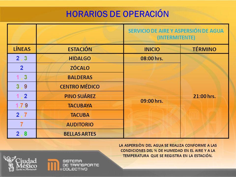 SERVICIO DE AIRE Y ASPERSIÓN DE AGUA (INTERMITENTE)