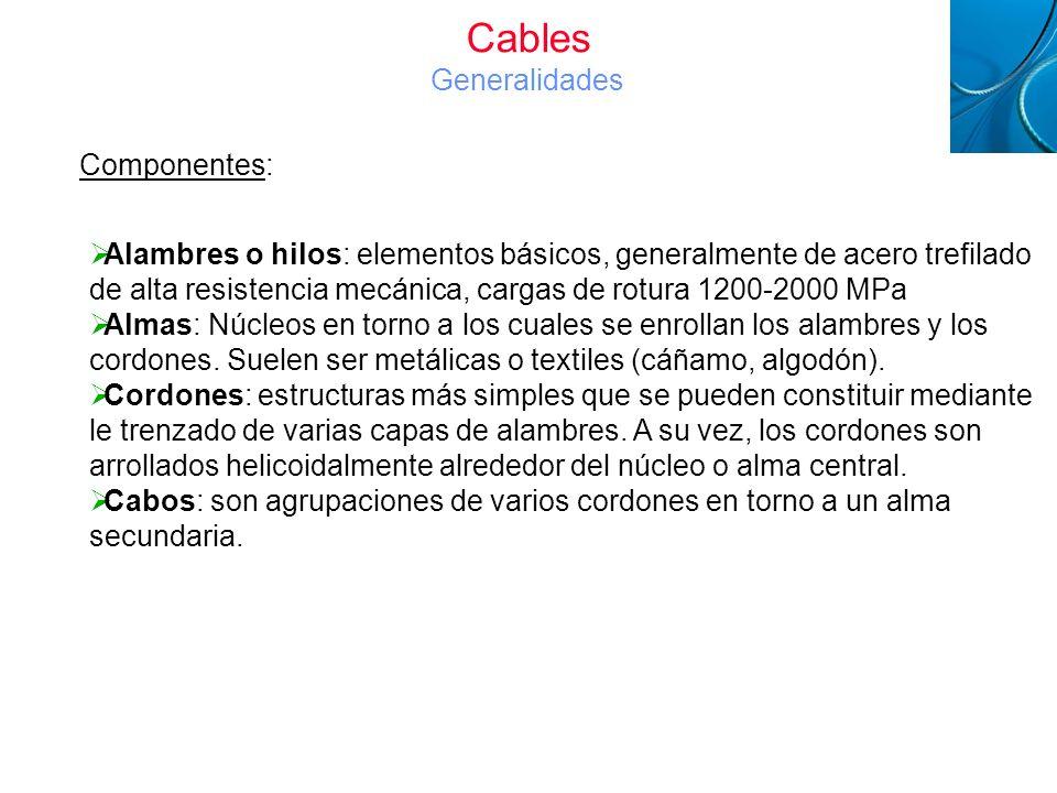 Cables Generalidades Componentes: