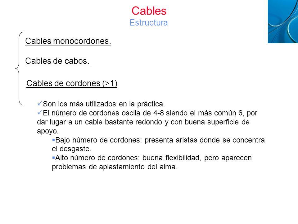 Cables Estructura Cables monocordones. Cables de cabos.