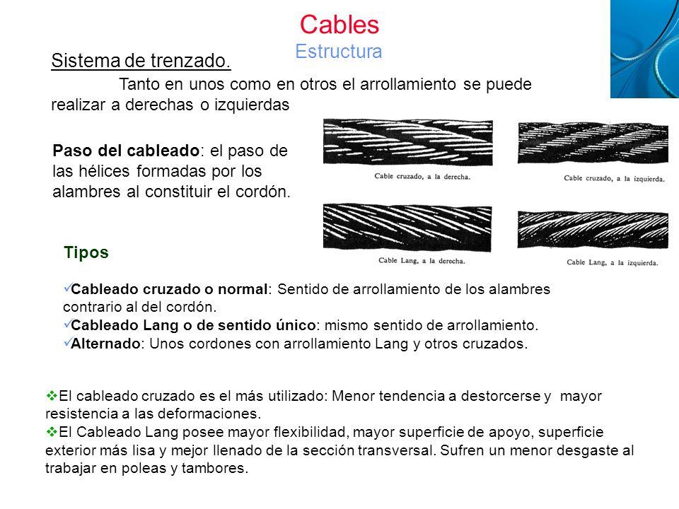 Cables Estructura Sistema de trenzado.