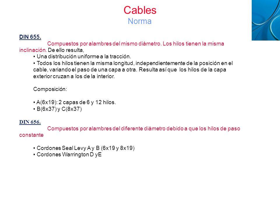 Cables Norma Cables Metálicos. DIN 655. Compuestos por alambres del mismo diámetro. Los hilos tienen la misma inclinación. De ello resulta,