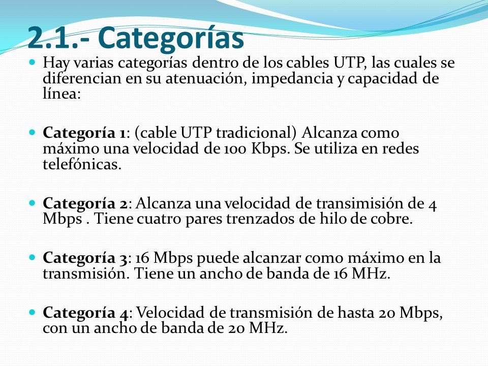 2.1.- Categorías Hay varias categorías dentro de los cables UTP, las cuales se diferencian en su atenuación, impedancia y capacidad de línea: