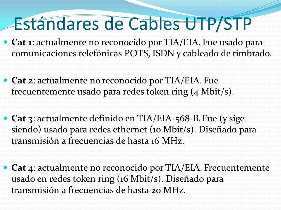Estándares de Cables UTP/STP