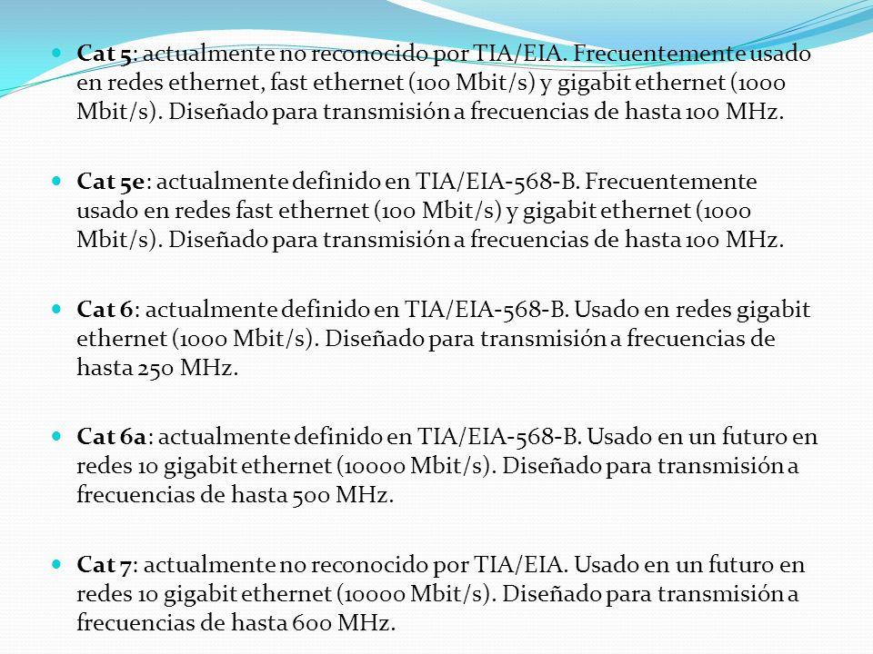Cat 5: actualmente no reconocido por TIA/EIA